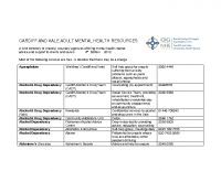 Mental Resource Directory